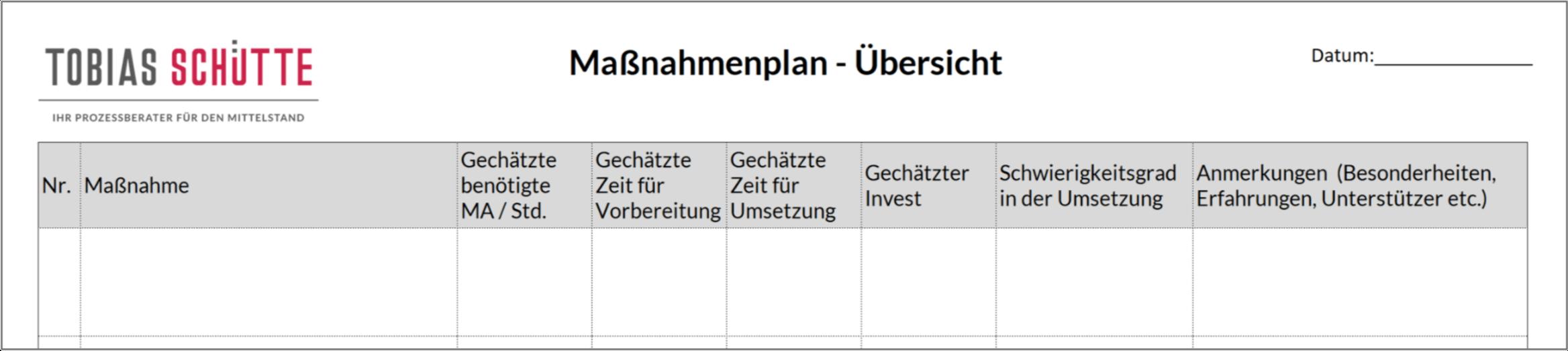 Das Bild zeigt einen Ausschnitt von einem Arbeitsblatt von Tobias Schütte, mit dem sich Maßnahmen gegen Fachkräftemangel leicht festhalten und bewerten lassen.